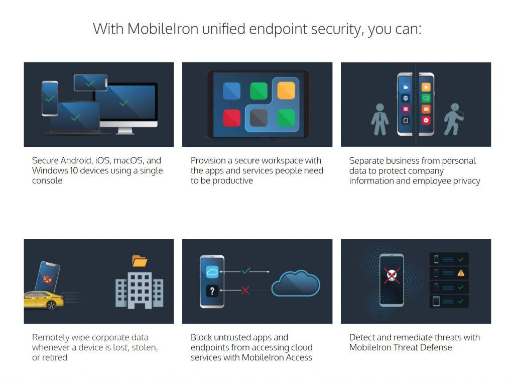 MobileIron - Nomasis MobileIron Enterprise Mobility Management